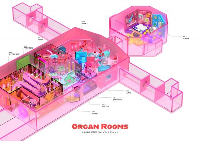 難しい内容を面白く伝えるために卒業制作で描いた作品「ORGAN ROOMS」の画像