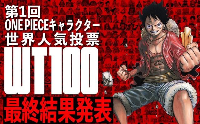 「第1回ONE PIECEキャラクター世界人気投票」の最終結果発表 (C)尾⽥栄一郎/集英社の画像