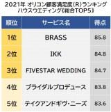 オリコン顧客満足度ランキング【ハウスウエディング】総合TOP5(C)oricon ME inc.の画像